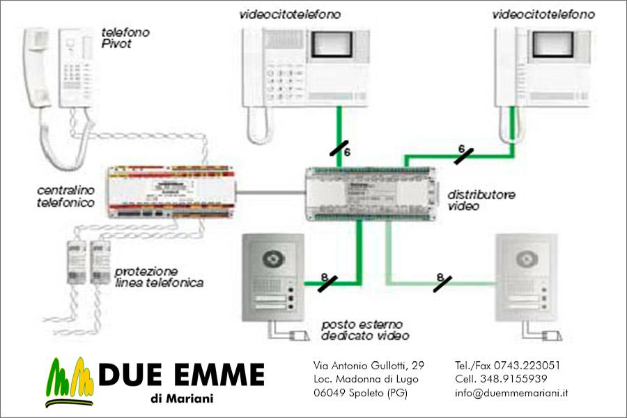 telefonia-trasmissione-dati-impianti-telefonici-reti-lan-reti-domestiche